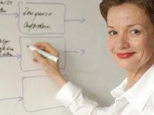 Organisationsfachfrau Andrea Kaden hilft beim Unterlagen sortieren