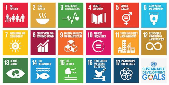 nachhaltige Geldanlagen folgen diesen 10 UN-Entwicklungs-Zielen @UN